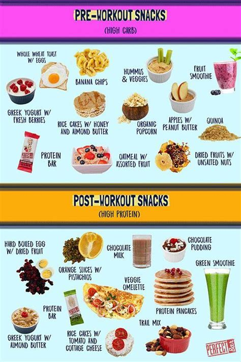 The Best Pre  and Post Workout Snacks to Fuel Your Fitness