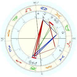 laura harrier birth chart laura carli horoscope for birth date 29 may 1907 born in