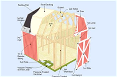 Shed Dimensions Allowed Without Permit by Shed Plans For Building Permit Marskal