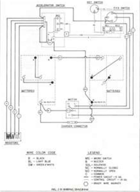 wiring diagram  approx  yamaha electric  volt golf fixya
