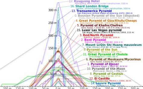 Tanned Semir Coklat Sol la pir 225 mide m 225 s antigua y grande de la tierra no es egipcia ni guatemalteca
