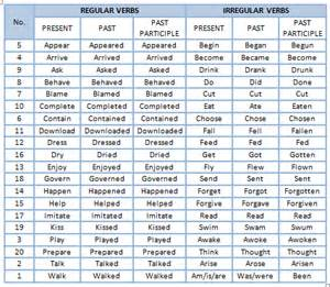 list of regular and irregular verbs de mariuximoreira