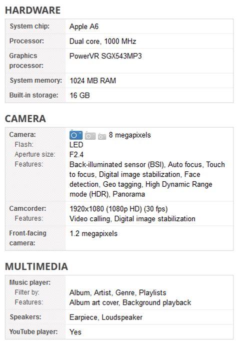 Handphone Iphone 5 Di Indonesia gudang handphone fitur dan harga handphone apple iphone 5