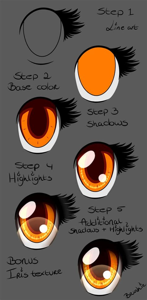 paint tool sai tutorial mlp eye tutorial paint tool sai read description by