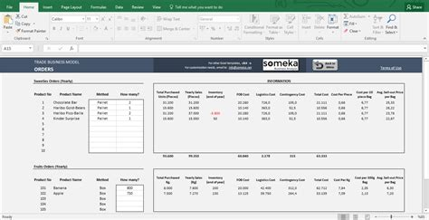 excel business model template feasibility study kit for trade startups financial plan