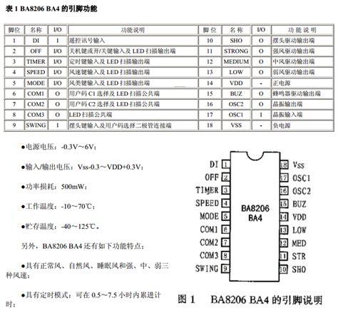 transistor c144 datasheet pdf ba8206ba4 datasheet pdf remote fan controller bec