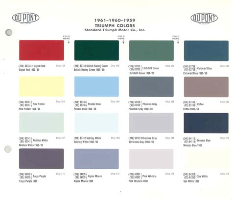 paint colours imron metallic paint colors autos weblog