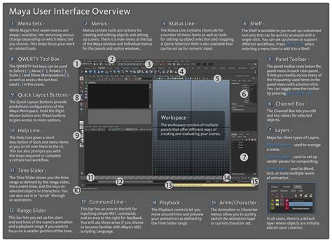 Home Design Software Free Autodesk get to know the maya interface vfx software sales amp news