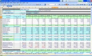 Accounting Spreadsheet Templates For Small Business by Free Small Business Accounting Excel Templates