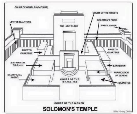 coloring page of king solomon s temple 255 best images about temple at jerusalem on pinterest