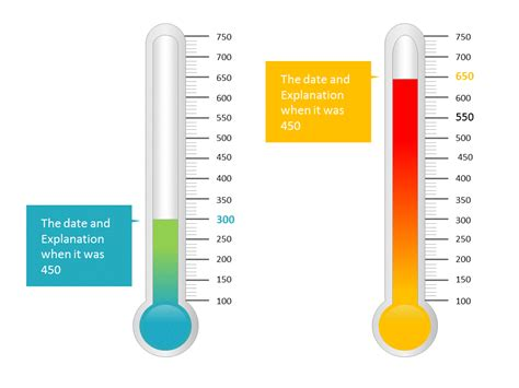 Thermometer Graphic Powerpoint Elearningart Thermometer Powerpoint Template