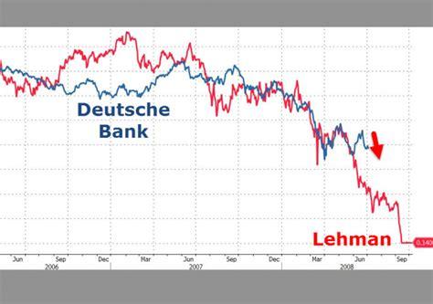 tutte le banche italiane lademocraziaenergetica tutte le banche italiane in bilico