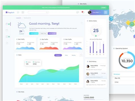 daily dashboard template 17 best images about mobile ui charts on