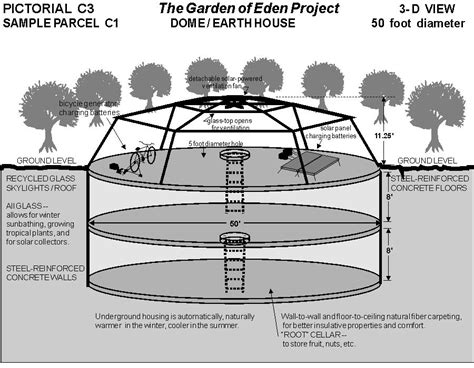 monolithic dome home plans sustainable house plans