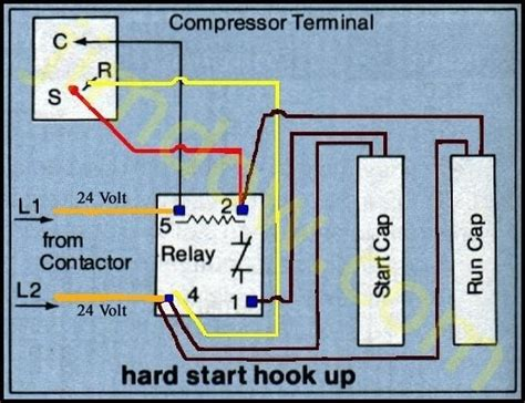 a c condenser capacitor start capacitor wiring diagram efcaviation