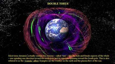 torus universe pattern the torus energy field fundamental pattern of all of reality