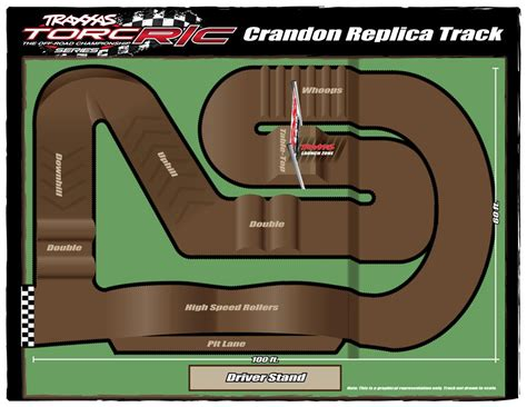 Options for Off Road on Public Land? R/C Tech Forums