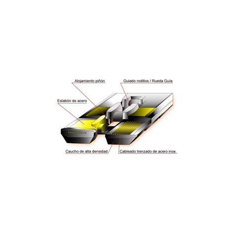 catalogo cadenas industriales pdf cadenas de goma cadenas de goma de alta calidad cadenas