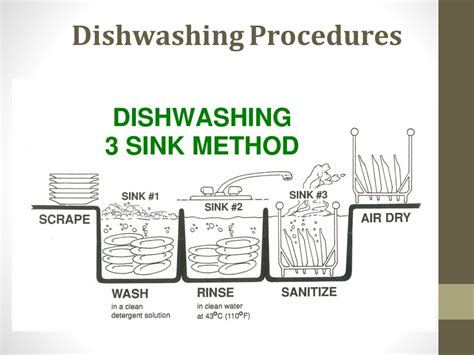 three compartment sink procedures 2 compartment sink dishwashing procedure sinks ideas