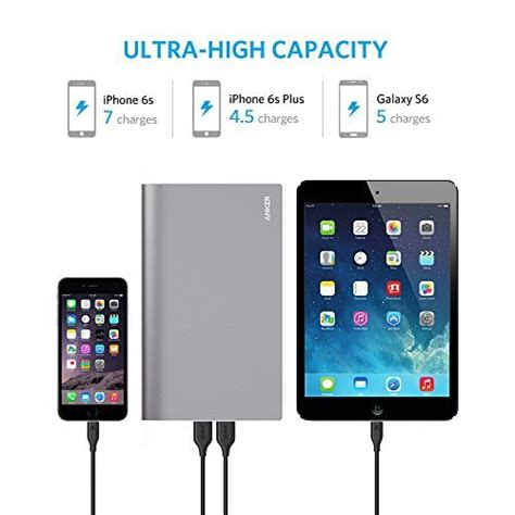 Anker Powercore Edge 20000mah Can Charge Your Phone Fully Up To 7x anker powercore edge ultra high capacity portable charger import it all