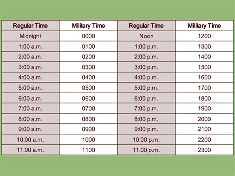 printable military time cheat sheet pics for gt printable military time conversion chart