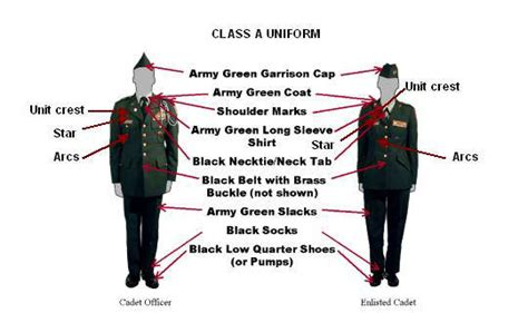 what side do sts go on class a asu dress blues topper rotc