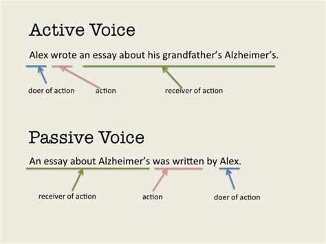 pattern of active voice to passive voice mrs pellegrin s grammar page
