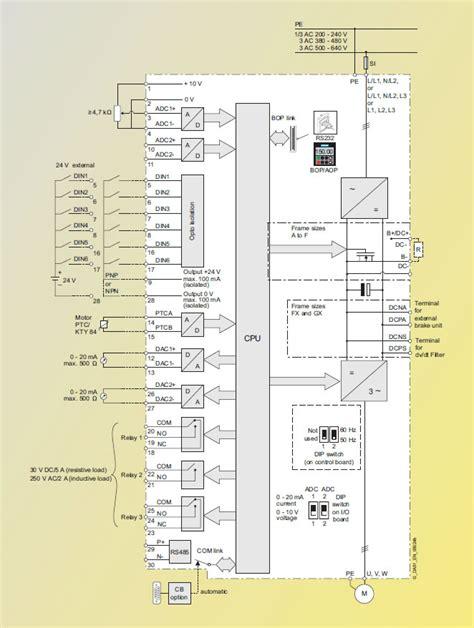 siemens micromaster 440 wiring diagram siemens micromaster 420 parameter list 138dhw co