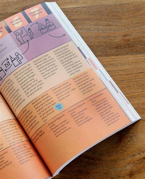 bisnis desain grafis online bisnis desain desain grafis indonesia