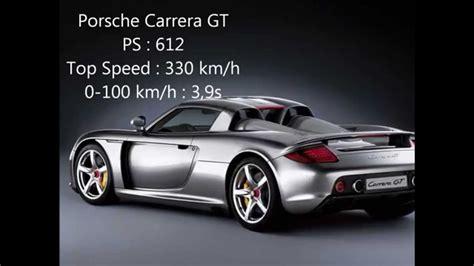 Die Schnellsten Autos Der Welt Youtube by Die 10 Schnellsten Autos Der Welt Youtube
