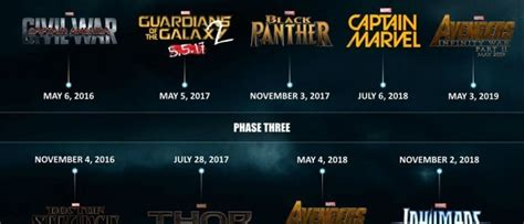 disney movie schedule 2017 four new marvel release dates because of 2017 spider man