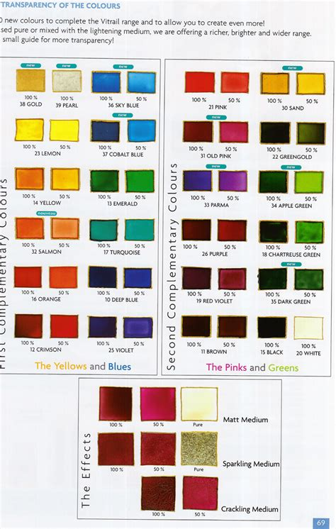 vitrail glass paint information colour chart page from studio arts