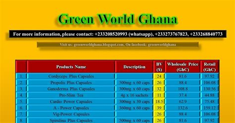 Intestine Cleansing Tea Green World 1 green world products green world current price list 09 05 2016