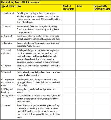 risk assessment checklist template pin safety risk assessment template on