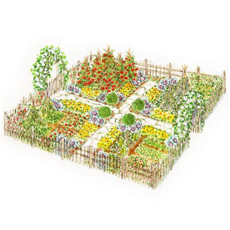 planning and layout of kitchen garden an eye catching kitchen garden plan