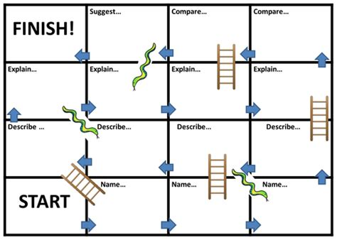 snakes and ladders template pdf blooms snakes and ladders blank template by