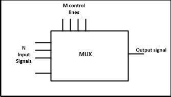 multiplexer pin diagram multiplexer and demultiplexer circuit diagrams and