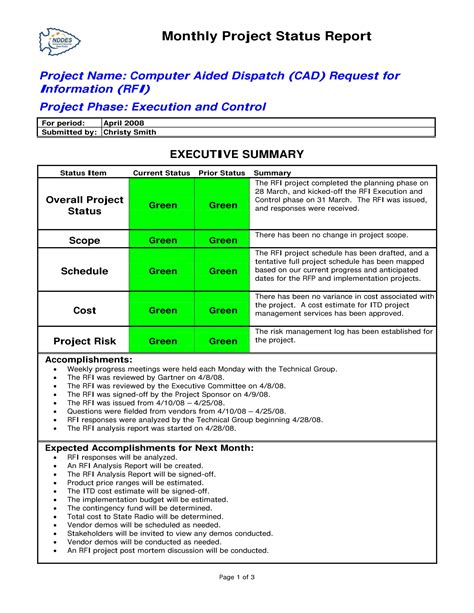 executive summary project status report template executive summary project status report template ppt