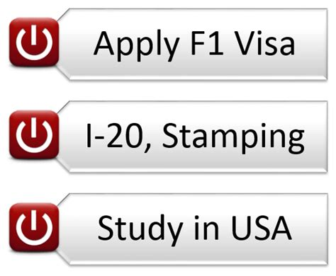 After Mba What To Study In Usa by Us Government Shutdown I20 F1 Visa Prospective And