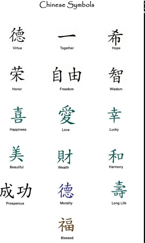 kanji tattoos gone wrong 94 best chinese symbols images on pinterest tattoo ideas