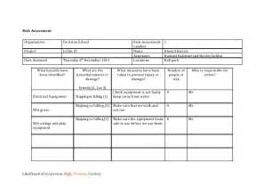 retail risk assessment template risk assessment template media