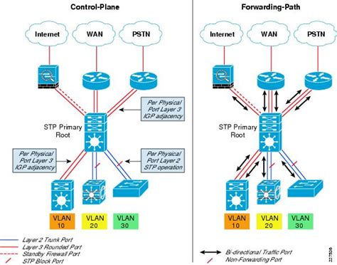 best p2p software for mac enable peer to peer networking mac