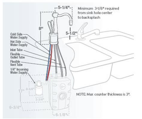 insinkerator parts diagram insinkerator water dispenser parts about remodel