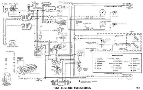 10 fresh photos of ford falcon 1965 wiring diagrams free