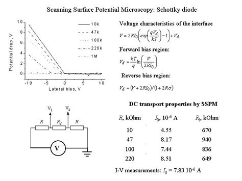 schottky diode circuit analysis schottky diode bias current 28 images microelectronics circuit analysis and design ppt 10