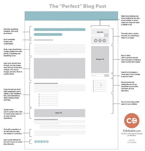 best 25 blog layout ideas on pinterest image websites
