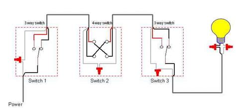 car electrical wiring diagram get free image about