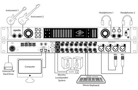 Mixer Equalizer Lifier 4 channel audio mixer schematics get free image about