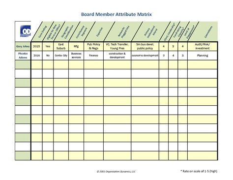board template pdf board matrix template pdf powerpoint presentation ppt