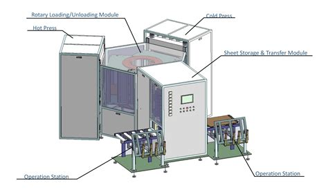 design concepts laminator laminating machine manufacturer rsid